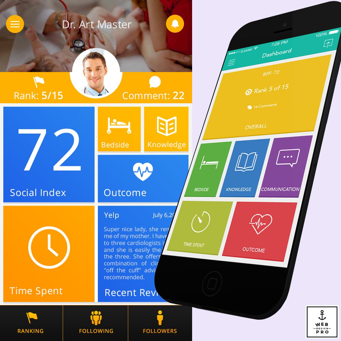Medical Rating App.Check out the daily ranking, rank