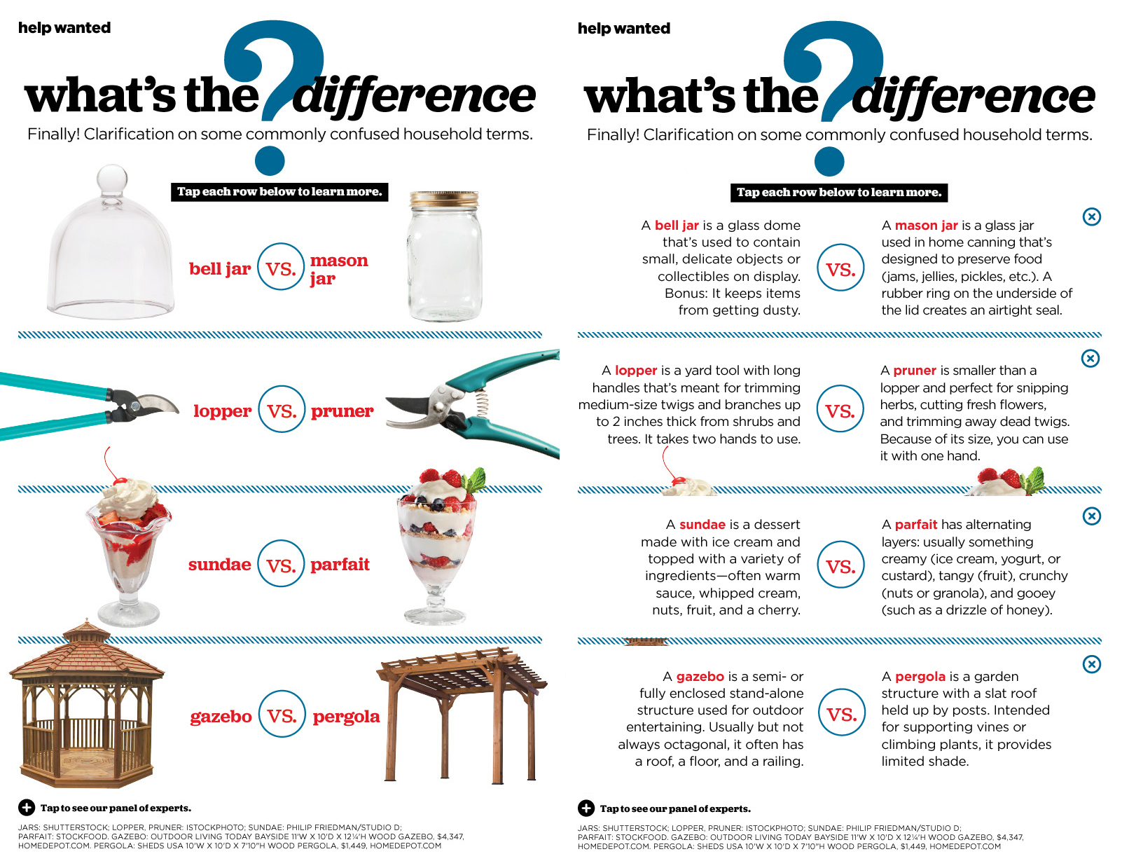Hgtv Magazine July What S The Difference