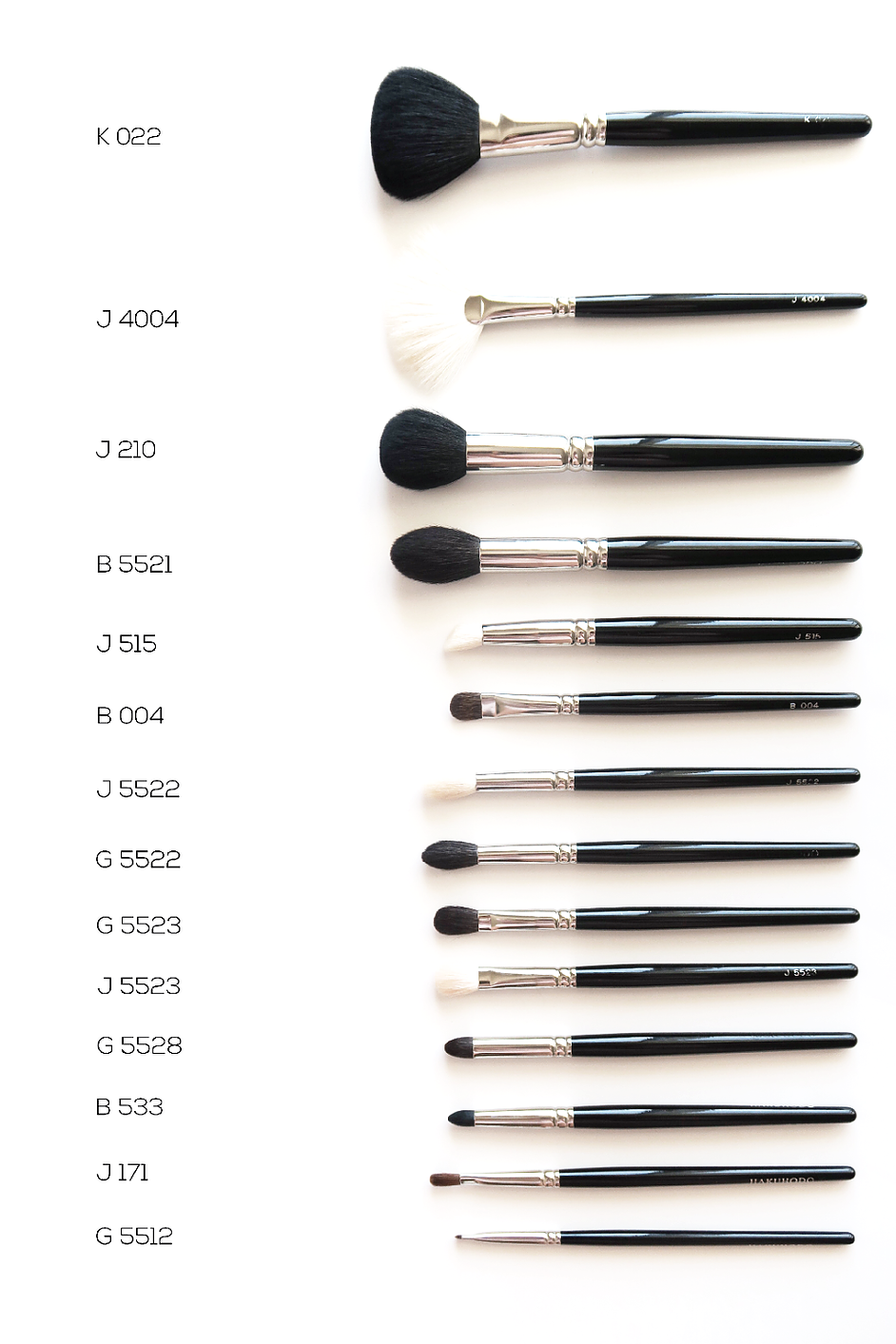 Hakuhodo Brush Collection The Party Parrot Blog