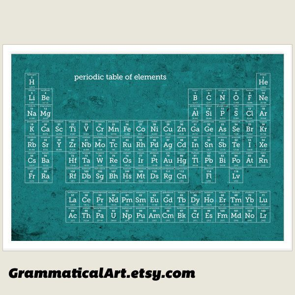 science periodic table of elements large poster chemistry modern teal geekery gift teacher - Periodic Table Of Elements Gifts