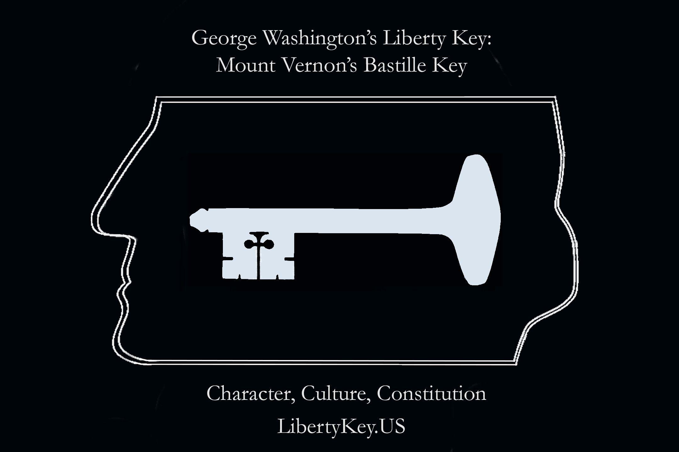 George Washington S Liberty Key Mount Vernon S Bastille