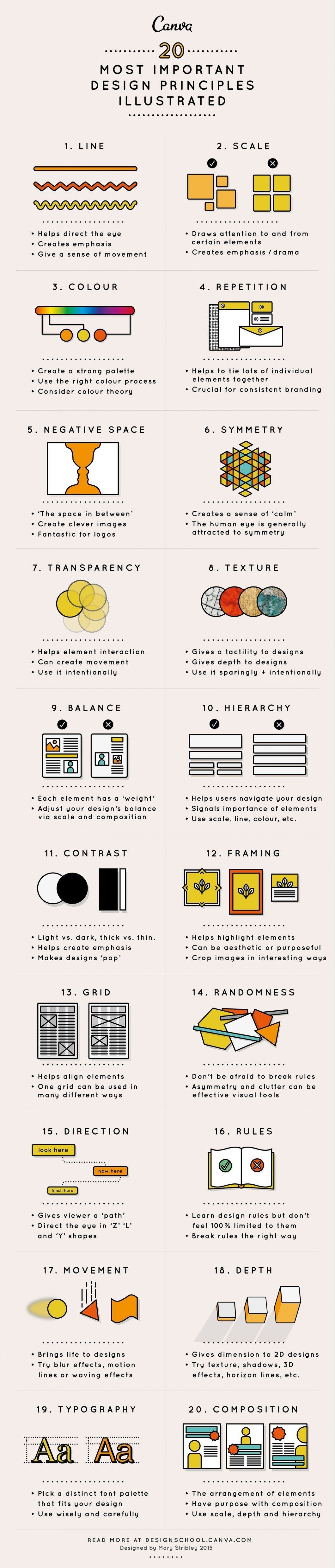Design Elements Amp Principles