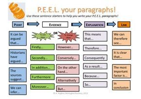 use peel in a sentence