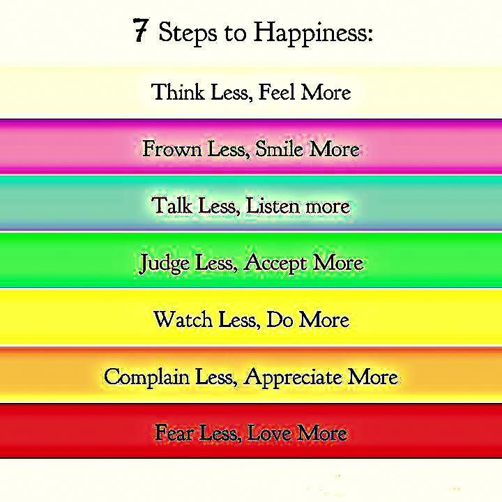Wonderful 7 Steps To Happiness