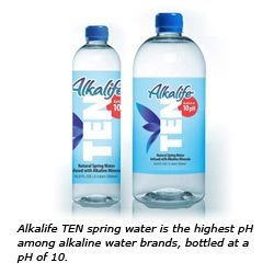 Pros And Cons Of Bottled Alkaline Water Alkaline Water Alkaline Water Brands Water Bottle