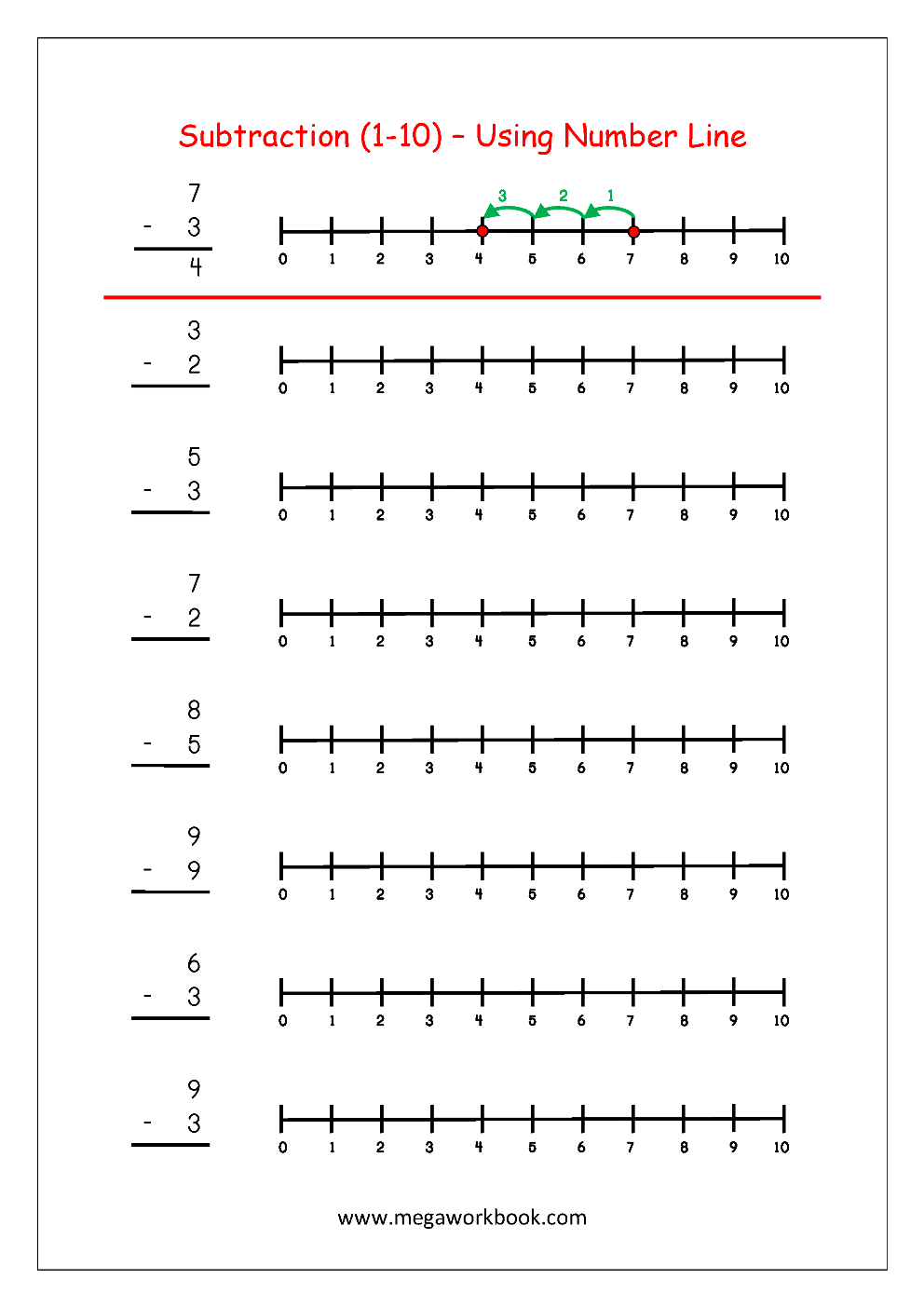 Workbooks math worksheets adding and subtracting : Subtraction Using Number Line (http://www.megaworkbook.com/maths ...