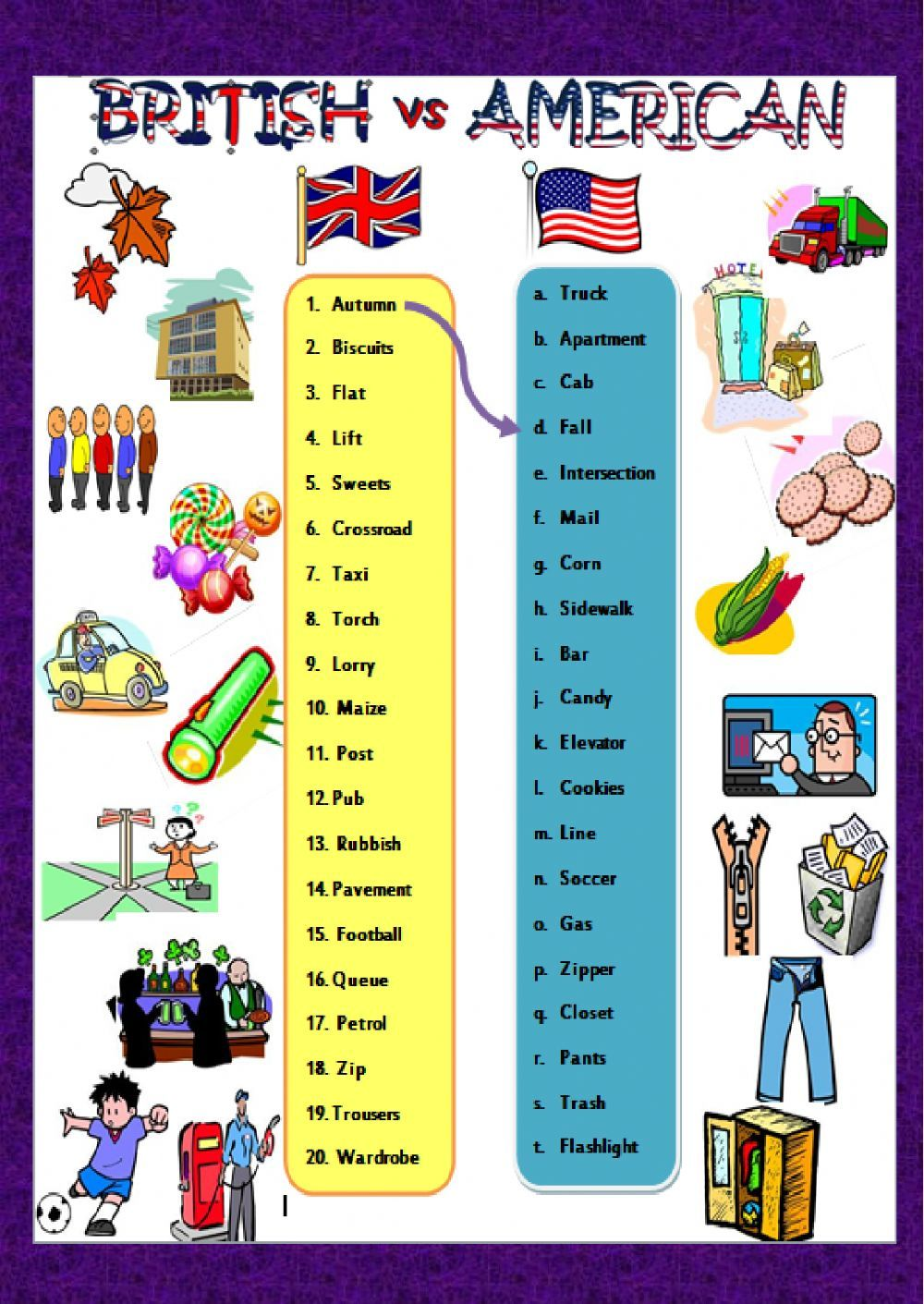 British vs American English interactive and downloadable worksheet ...