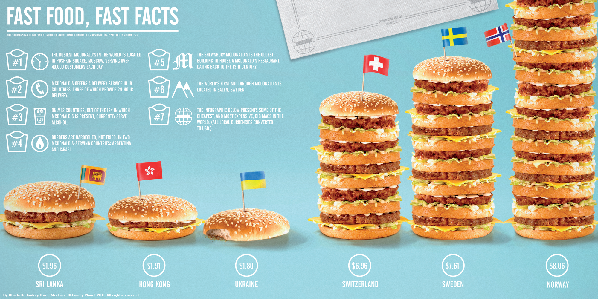 Facts About Fast Food Around The World Infographic Fast Food Facts Food Facts Food Infographic