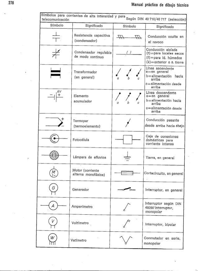 Manual De Dibujo Tecnico Schneider Y Sappert Tecnicas De Dibujo Libros Eroticos Simbolos Y Significados