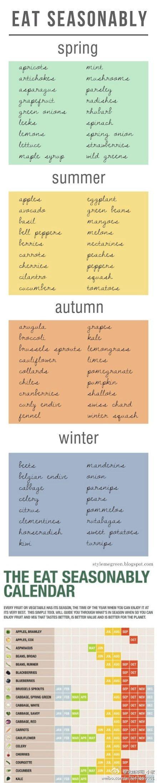 eating seasonally