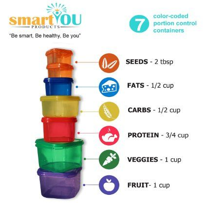 Robot Check Portion Control Diet Container Diet 21 Day Fix Meal Plan