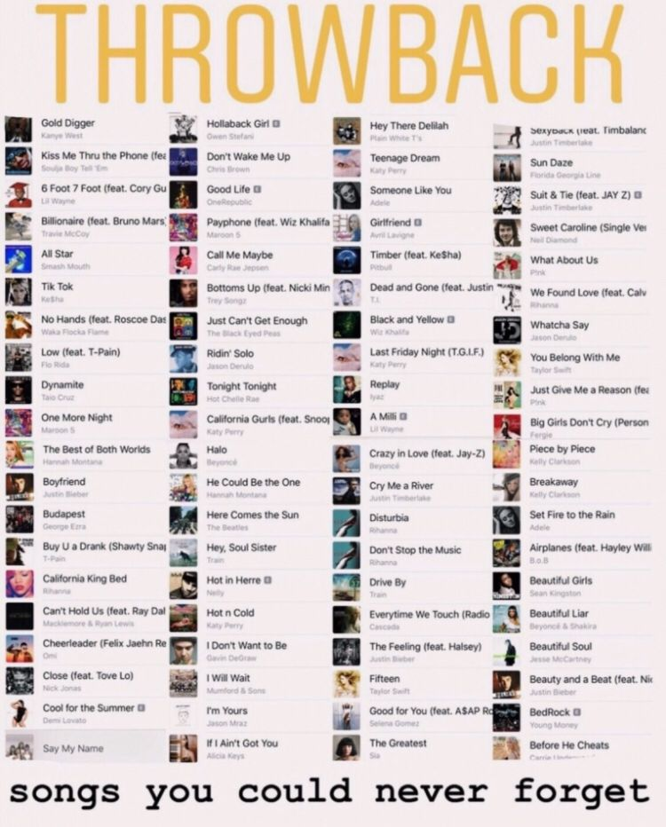 Wedding Song Playlist Ideas: Pin By James Albrecht On Miscellaneous In 2019