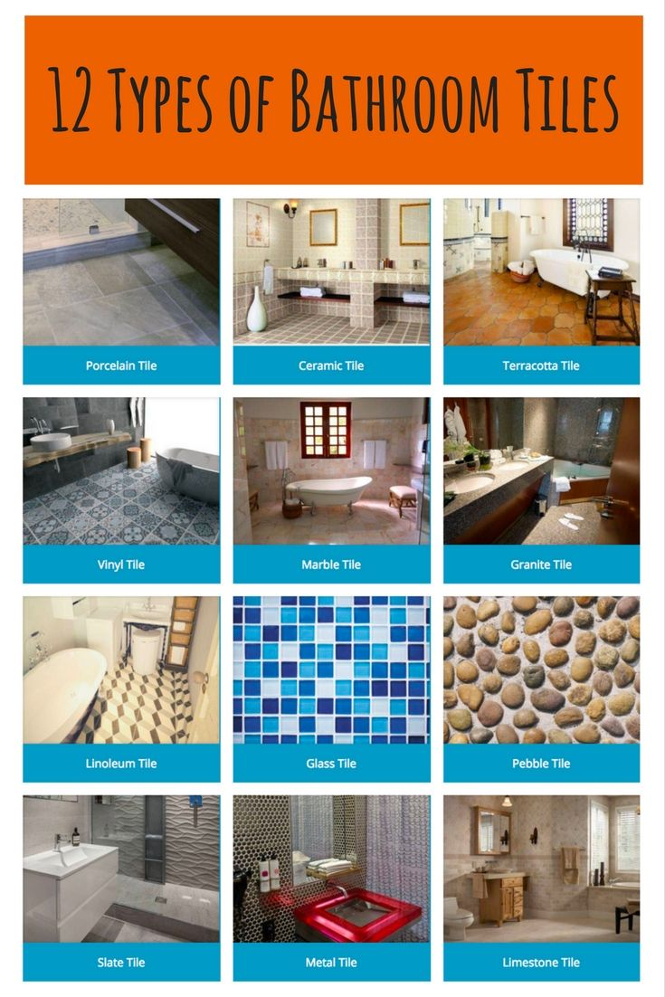 The 11 Different Types of Bathroom Floor Tiles (Pros and Cons