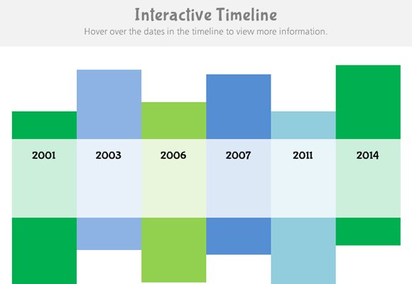Colorful And Interactive Timeline This Interactive Timeline