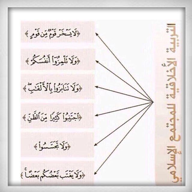 Thepug Quran Verses Quran Quotes Holy Quran