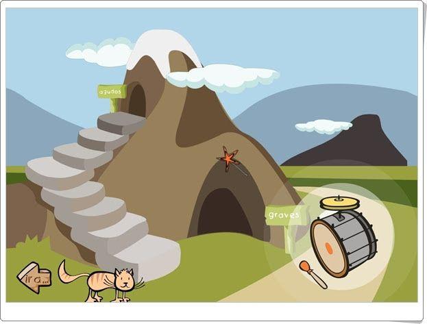 Las Cuevas De Los Sonidos Grave Y Agudo Actividades Musicales Música Preescolar Musica