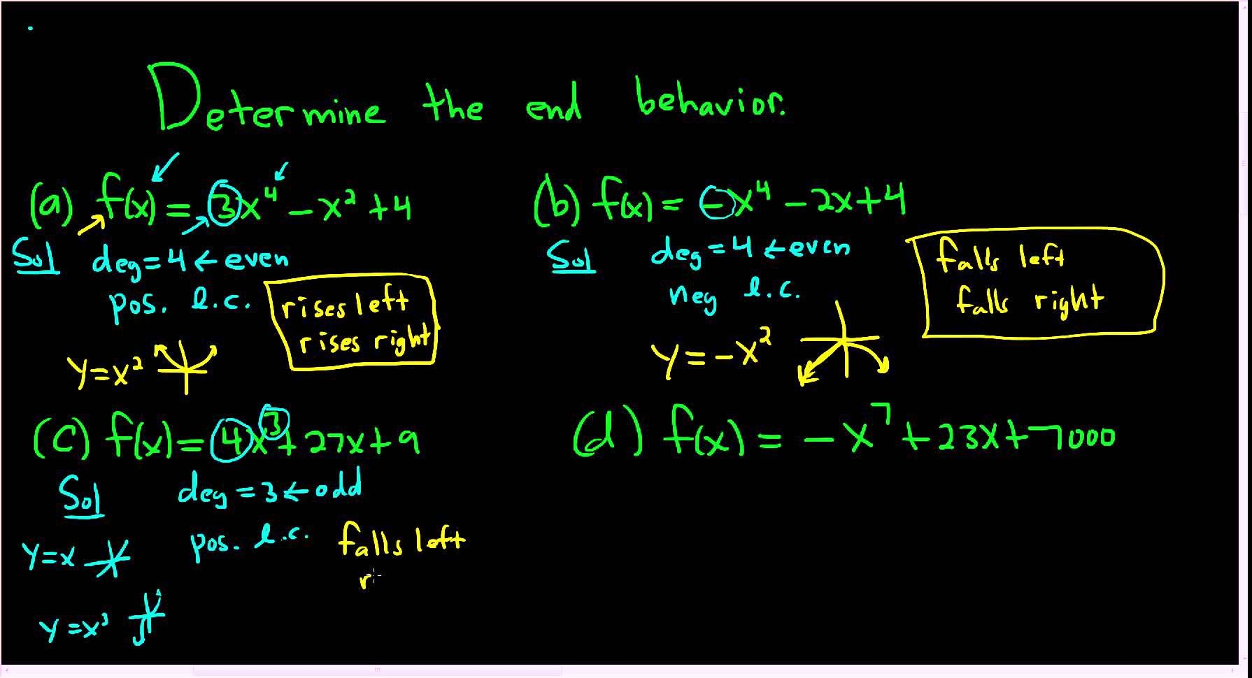 How To Determine The End Behavior Of A Polynomial Function