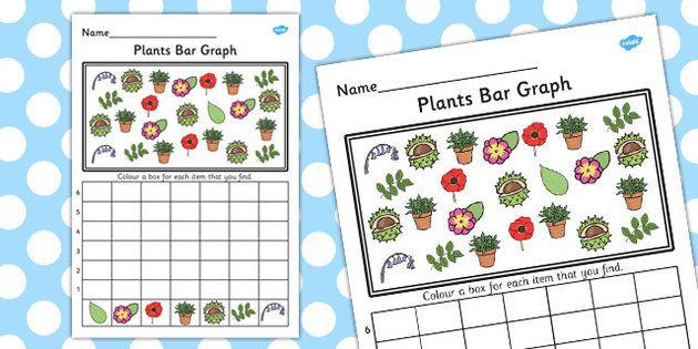 Plants and Growth Bar Graph Activity Worksheet - bar graph