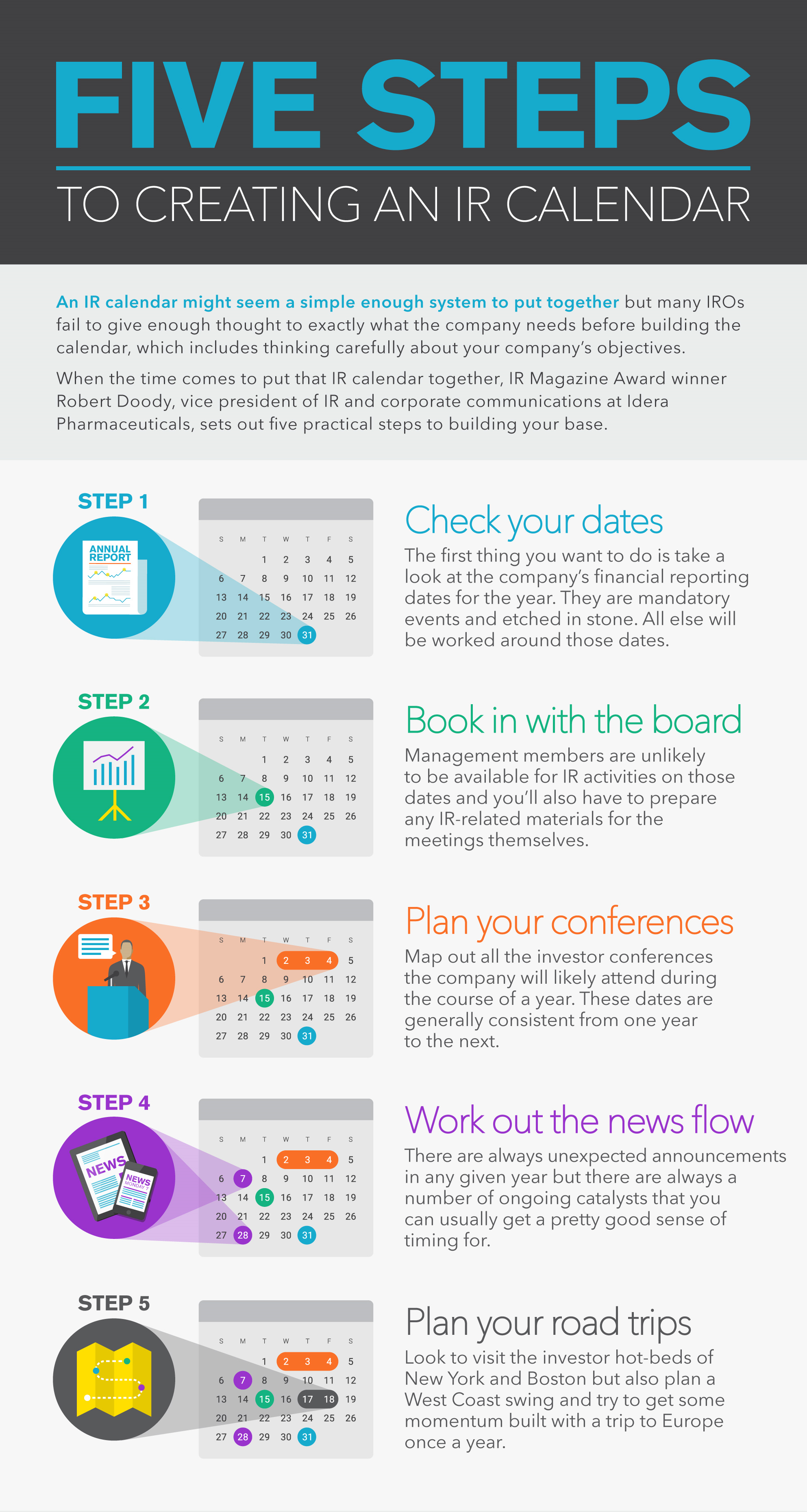 Five Steps To Creating An Ir Calendar Bloomberg Professional Services Investor Relations Relatable Calendar