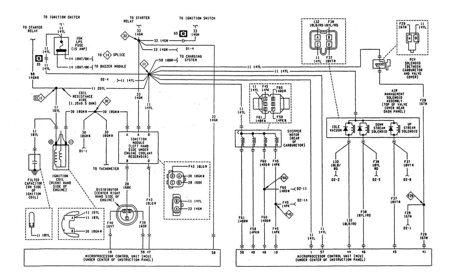 Jeep Wrangler Wiring Diagram Diagrams Yj Noticeable