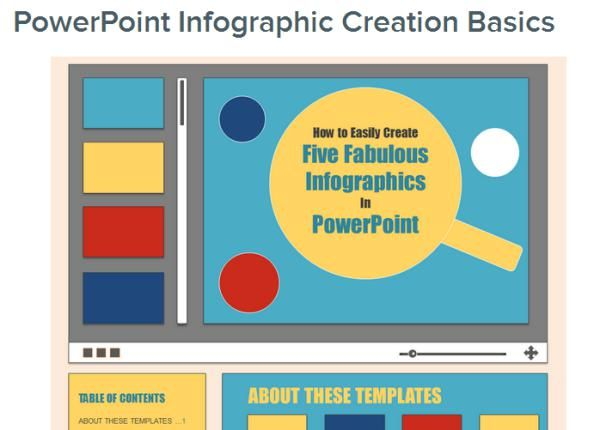 Creating infographics with powerpoint httpblogbspotblog powerpoint httpblogbspot blogtabid6307bid342235 infographics to teach you how to easily create infographics in powerpoint templatespx toneelgroepblik Images