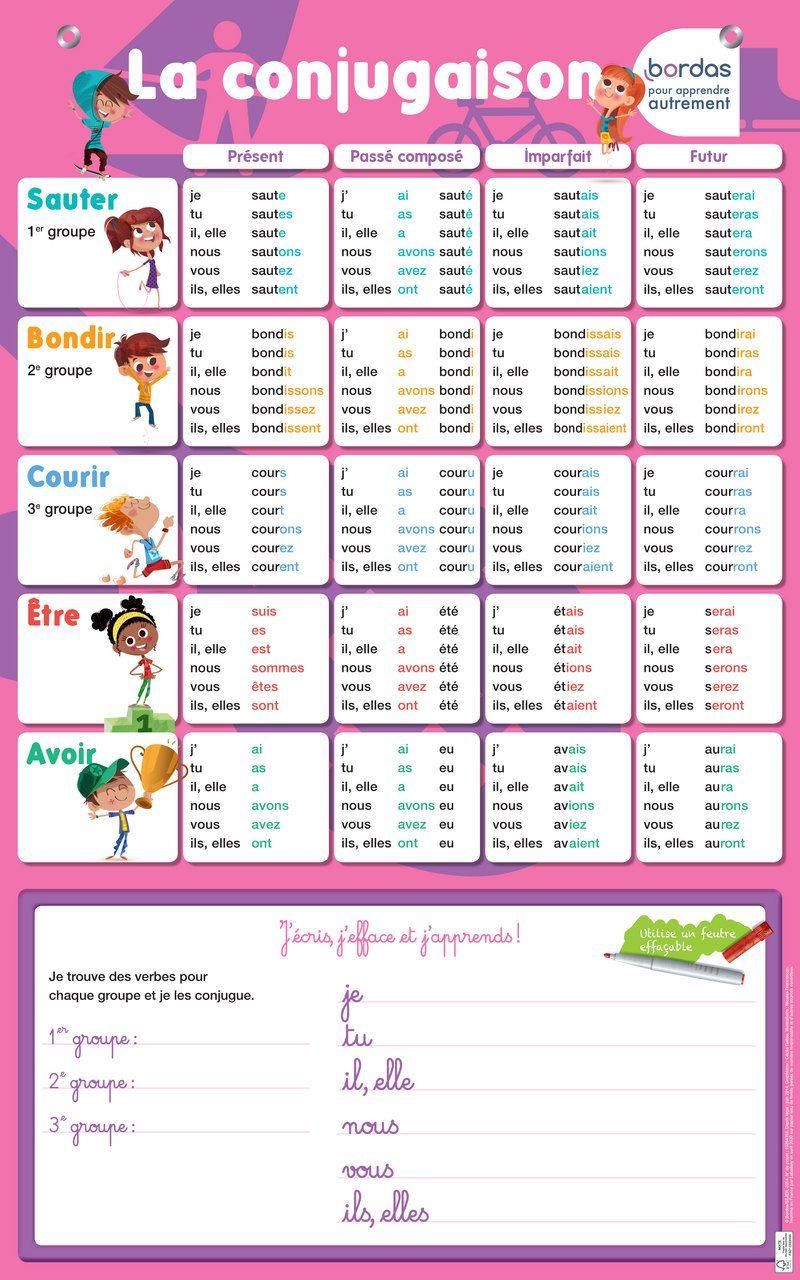 Apprendre La Conjugaison En S'amusant : apprendre, conjugaison, s'amusant, Poster, Apprendre, Conjugaison, Réviser, S'amusant, Exercices, Conjugaison,