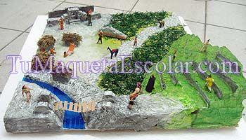 Sociedad Inca Maquetas Escolares Inca Y Maquetas