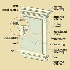 Window casing ideas google search windows pinterest for Parts of an exterior window