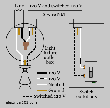light switch home wiring diagram wiring diagram for house light switch  with images  light switch  wiring diagram for house light switch