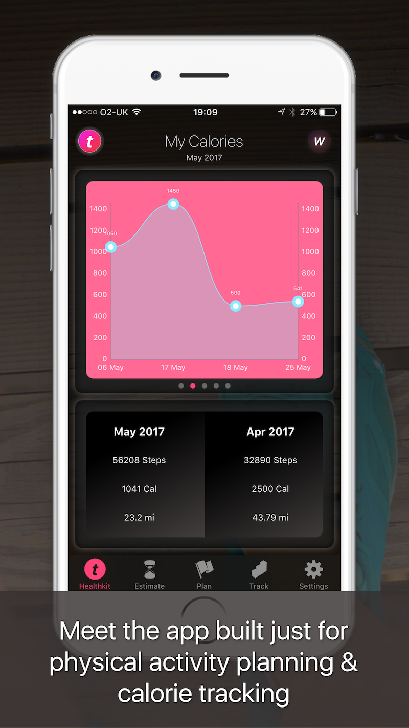 Pin by TryAround App on Apple Health Dashboard Apps