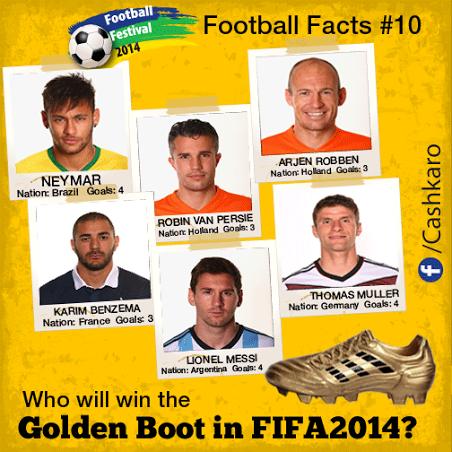 Who Will Win The Golden Boot This Year Neymar Robinvanpersie Robben Benzema Messi Muller Goldenboot Robin Van Persie Lionel Messi Van Persie