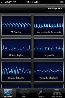 ACLS Rhythms Cheat Sheet | ACLS Rhythms – Resuscitation Guidelines