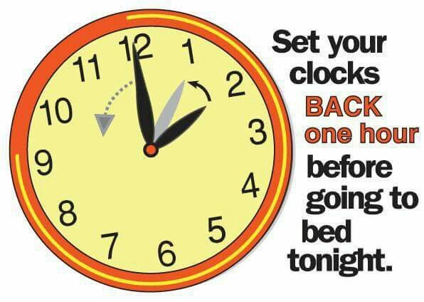 Set your clocks back 1 hr before going to bed tonight | Fall back time,  Fall back time change, Set clocks back