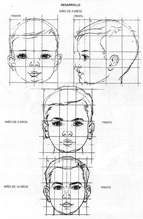 Cabeza Ninos Pencil Art Drawings Drawing Heads Portrait Drawing