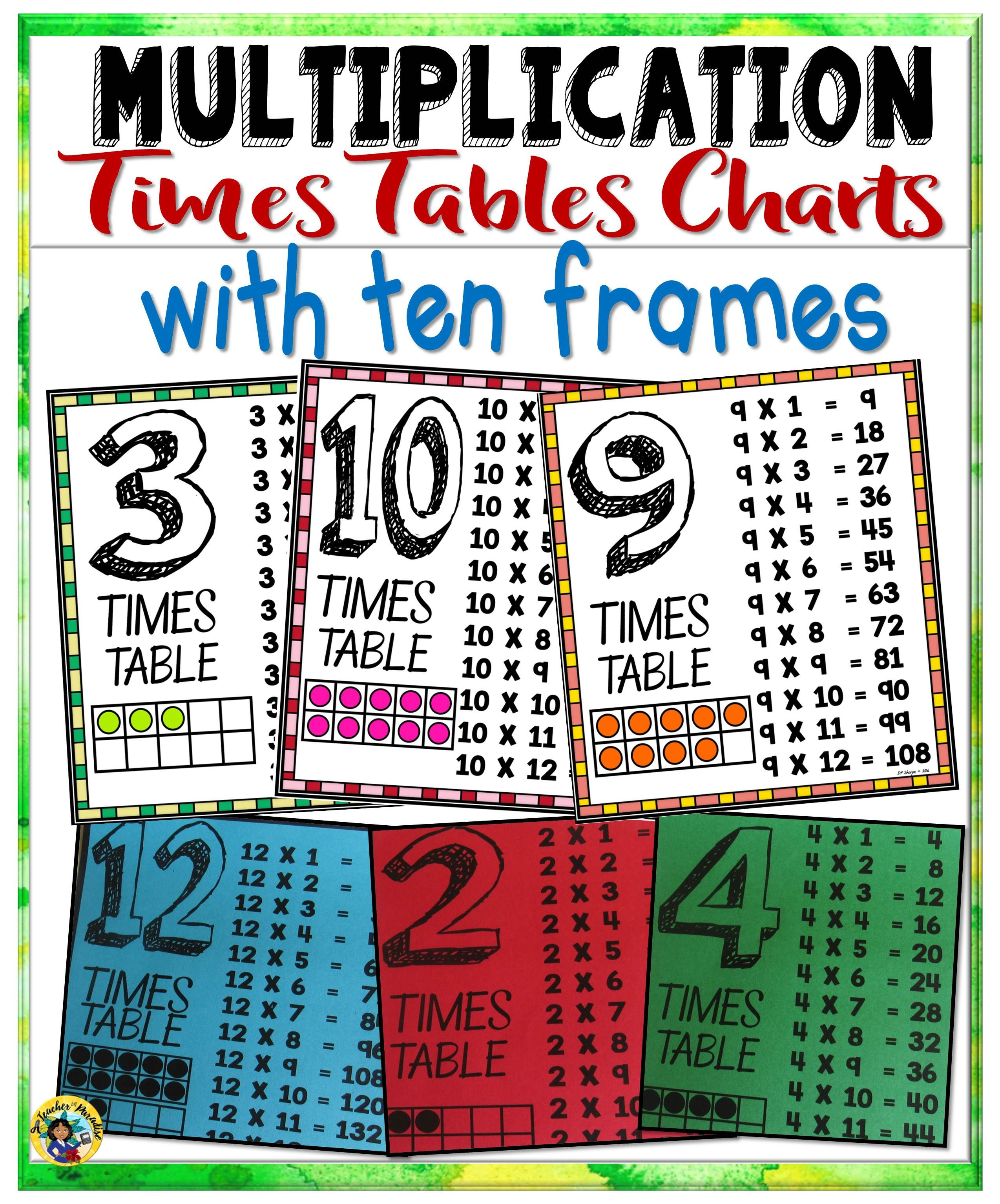 Multiplication times tables charts with ten frames designed to help your students with their multiplication facts gamestrikefo Gallery