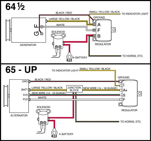 Rewire From Generator To Alternator Mustangsteve Com Alternator Electrical Circuit Diagram Electrical Diagram
