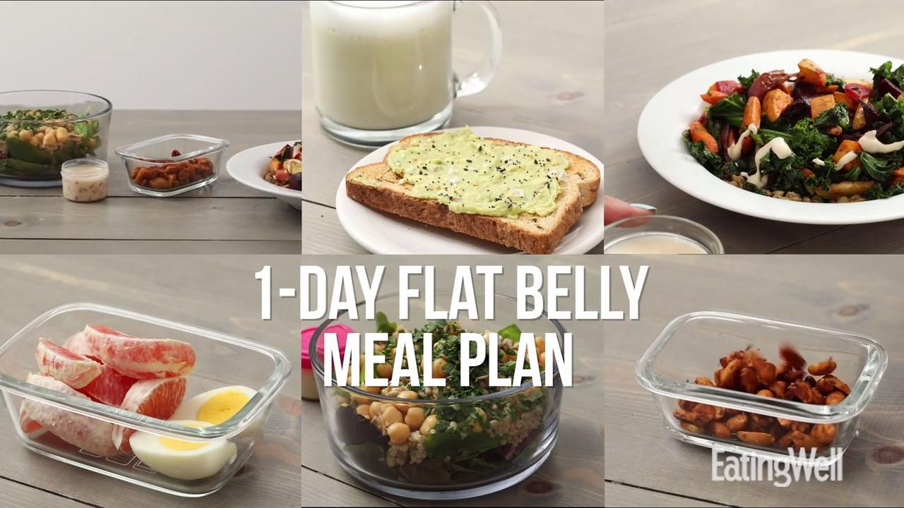 7Day FlatBelly Meal Plan Diet recipes easy, Diet soup