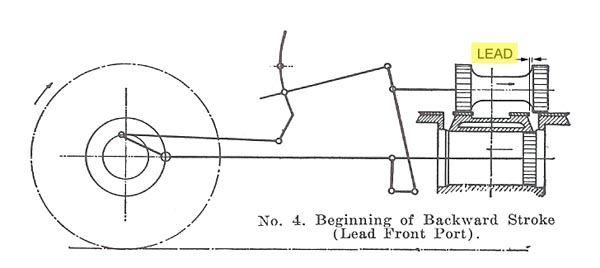 engine valve diagram with label