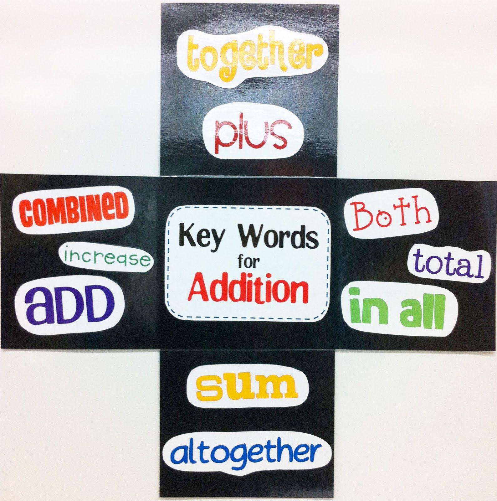 Key Words For Addition Math Addition Addition Words Education Math What other words mean addition
