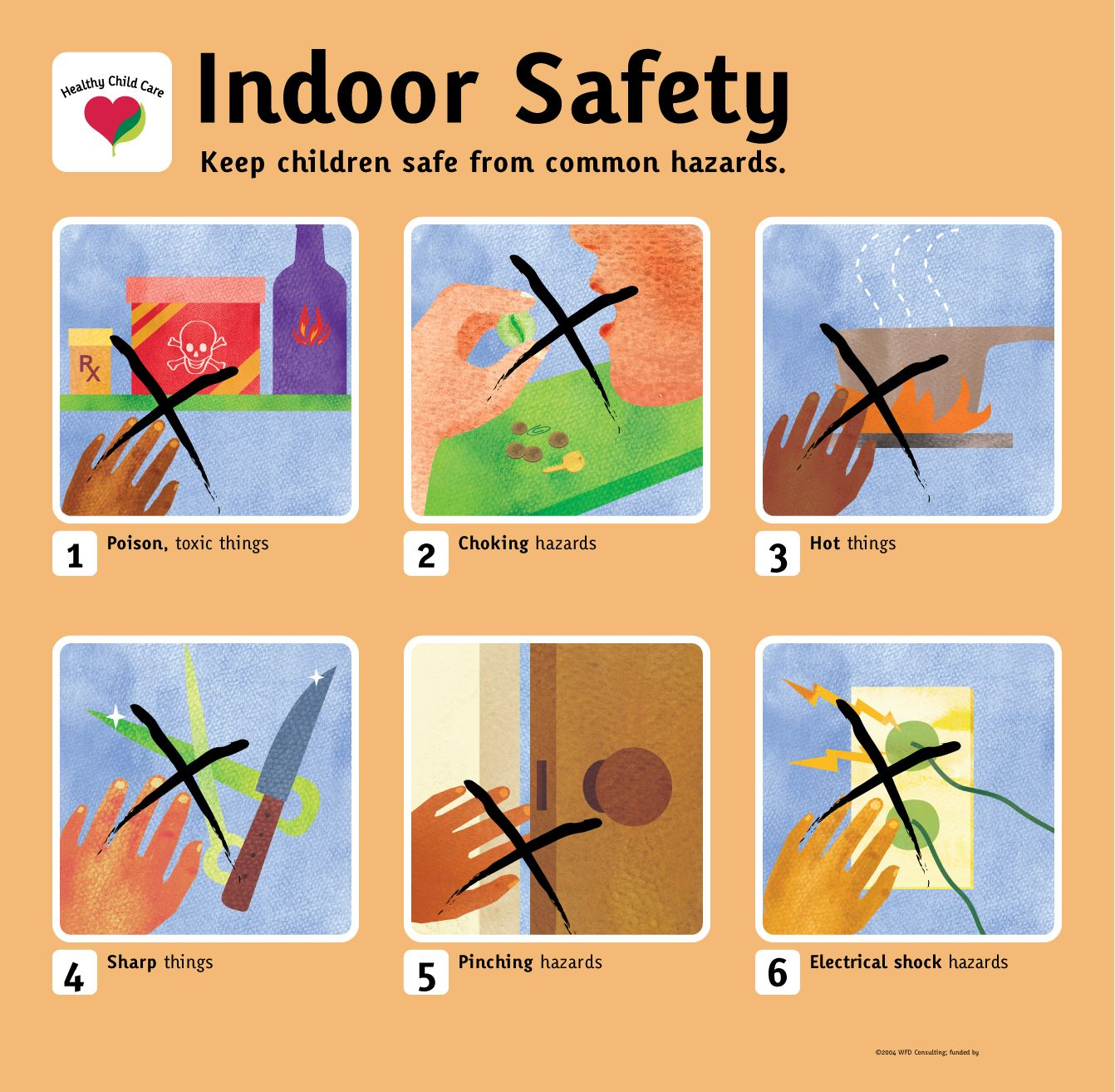 Indoorsafety for preschoolers indoor safety poster for Safety around the house