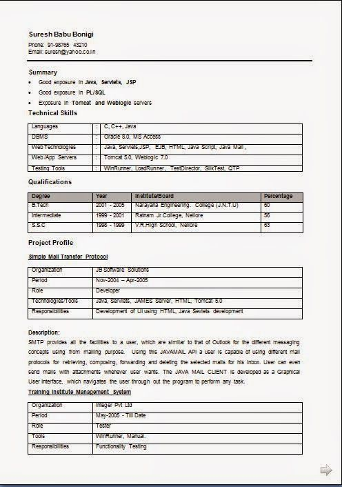 Free General Resume Template Sample Template Example Of Excellentcv Resume Curriculum Vitae With Career Objective Resume Template Download Resume It Cv