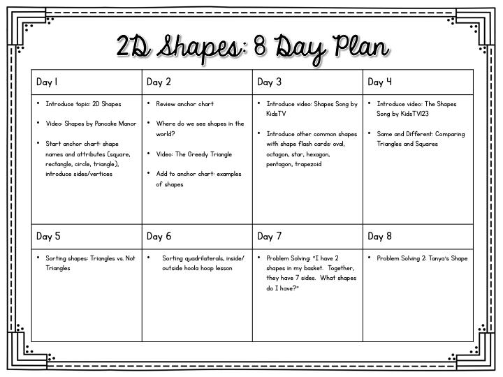teaching 2d shapes in fdk lesson planning 2d shapes kindergarten shape activities. Black Bedroom Furniture Sets. Home Design Ideas