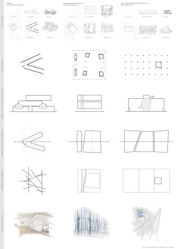 PRECEDENT    STUDIES on Behance      Architecture    concept