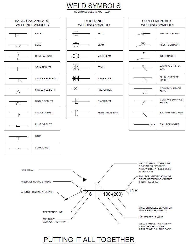 hight resolution of weld symbols draftsperson net