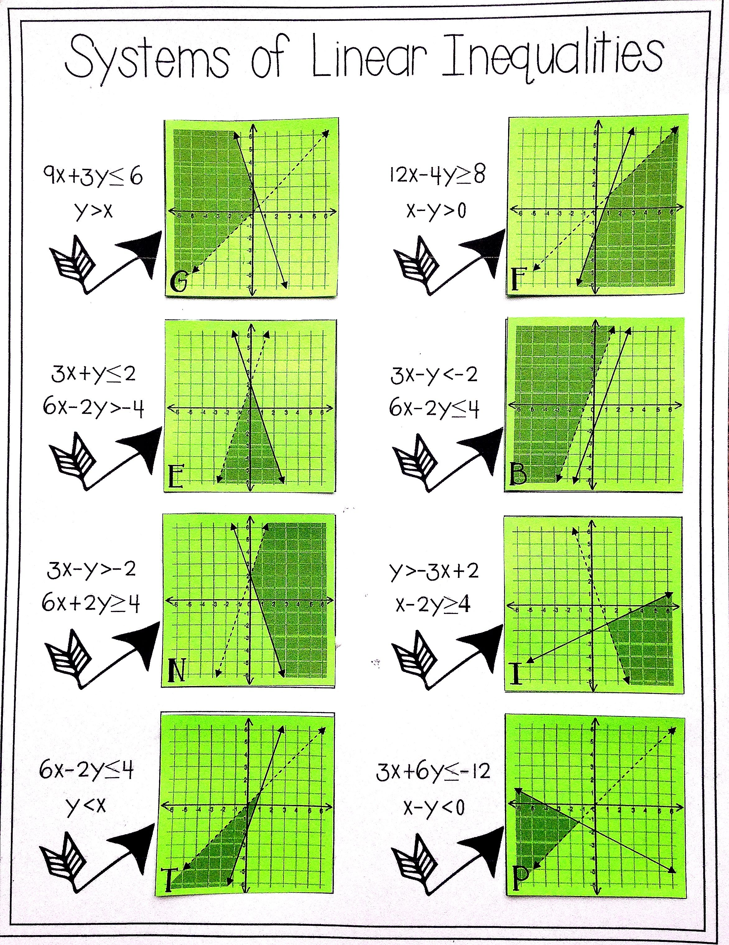 hight resolution of Systems of Inequalities ~ Matching Systems and Graphs Activity   Linear  inequalities activities
