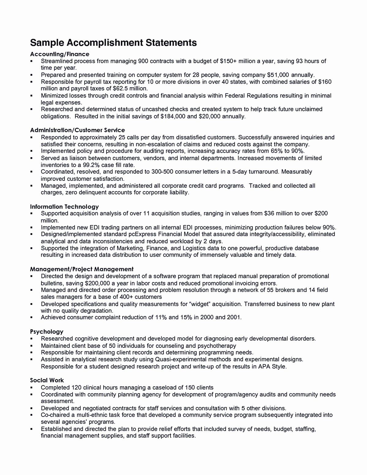 Awards And Achievements In Resume Example Beautiful Good Ac Plishments For A Resume Resume Summary Examples Cover Letter For Resume Resume Objective Sample