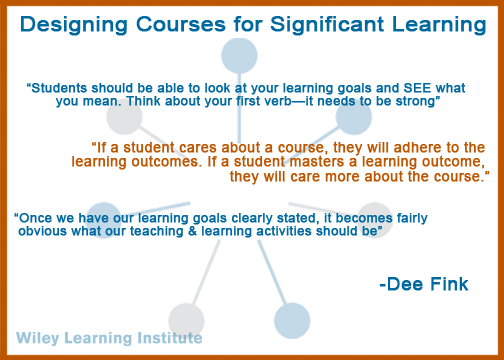5 significant learning and insights abo Reaching students: what research says about effective instruction in undergraduate science and engineering (2015) chapter: 3 using insights about learning to inform teaching.