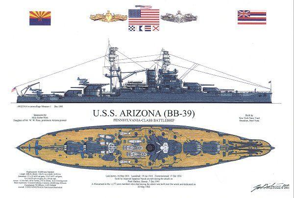 Arizona Uss Arizona Battleship Uss Arizona Memorial