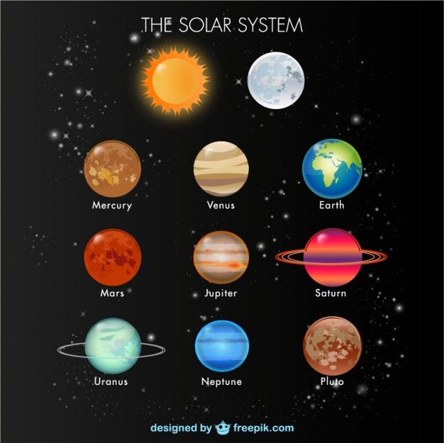 Download Solar System Elements For Free Solar System Solar System Projects Sistema Solar