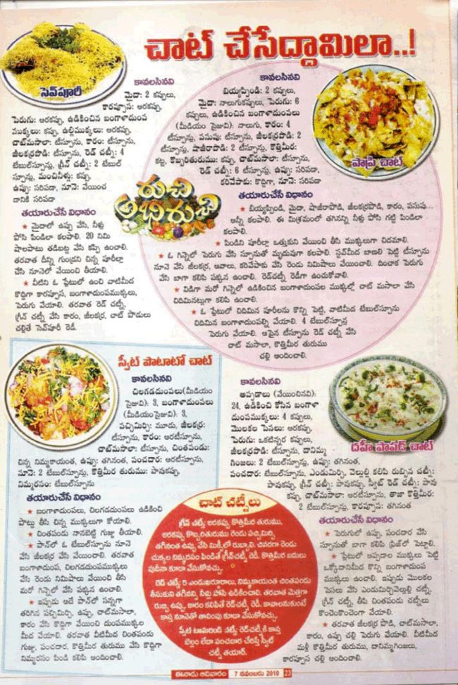 Telugu vantalu telugu recipes vantakalu sevpuri sweet telugu vantalu telugu recipes vantakalu sevpuri sweet potato chat dahi papad forumfinder Images
